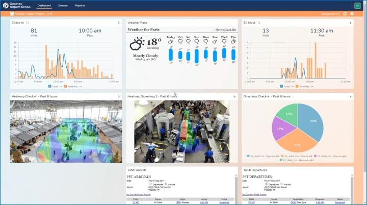 Genetec Airport Sense Dashboard Screenshot.jpg